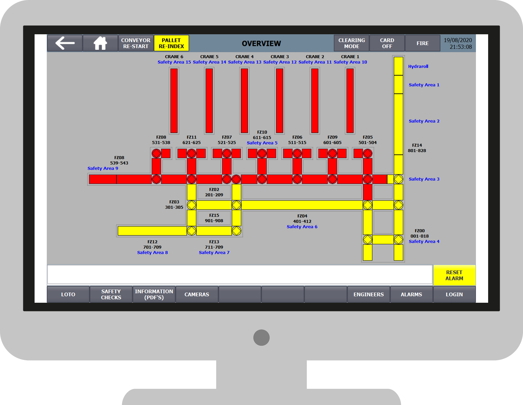 HMI Siemens